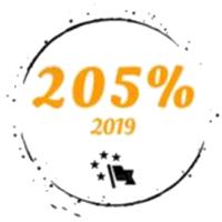 Association - 205%