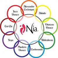 Association - Association Nia Lyon