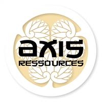 Association - axis ressources