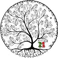Association - cyta adga