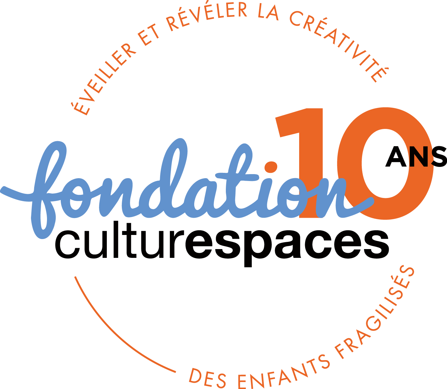 Association - Fondation Culturespaces