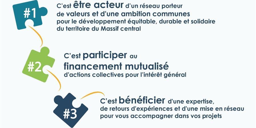 Bulletin d'adhésion 2021 - MACEO63