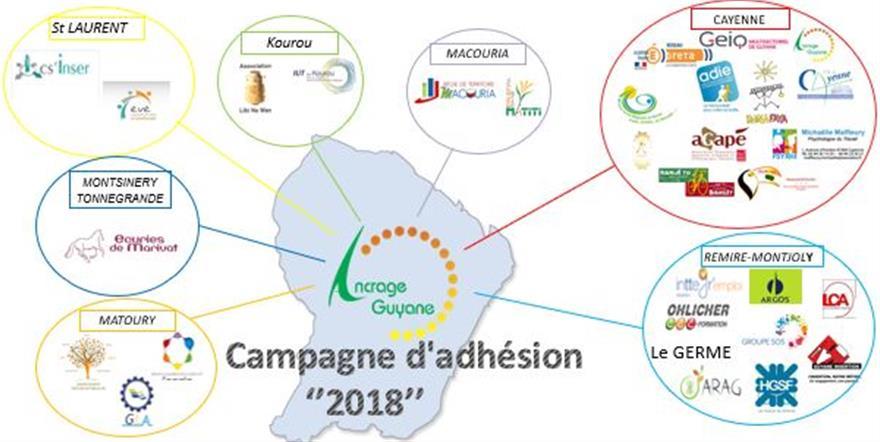 Bulletin d'Adhésion - ANCRAGE GUYANE
