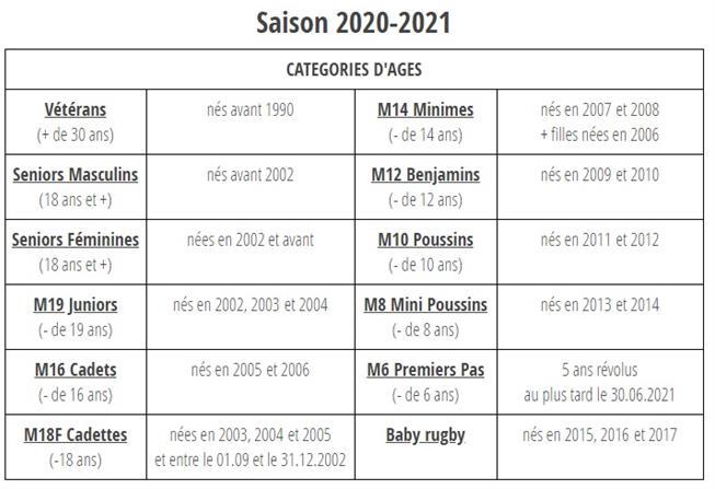 Adhésions et licences 2020 / 2021 - Rugby Club Cherbourg Hague