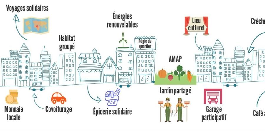 Adhésion 2019 ARDES - ARDES