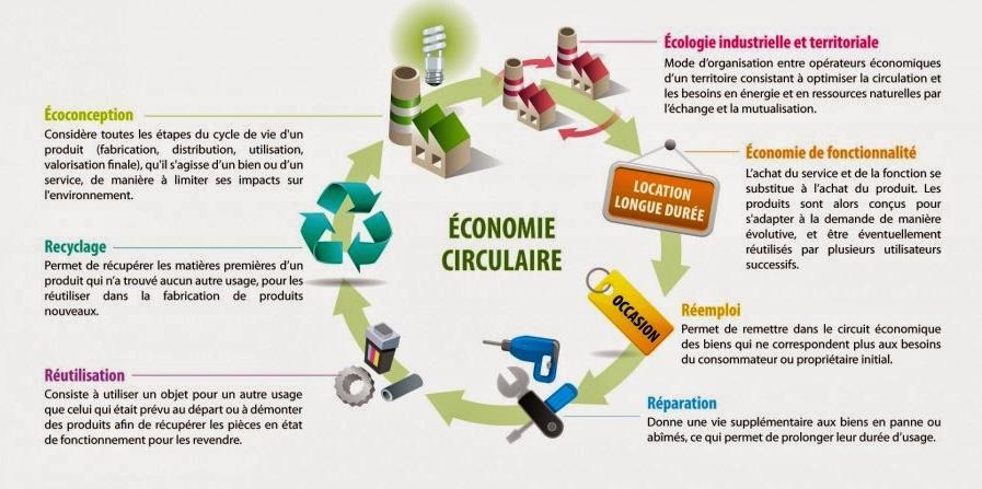 Adhésion à l'association BAB La Recycle'Rit - BAB La Recycle'Rit