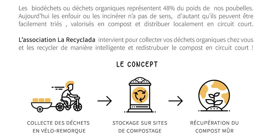 Adhésion La Recyclada - La Recyclada