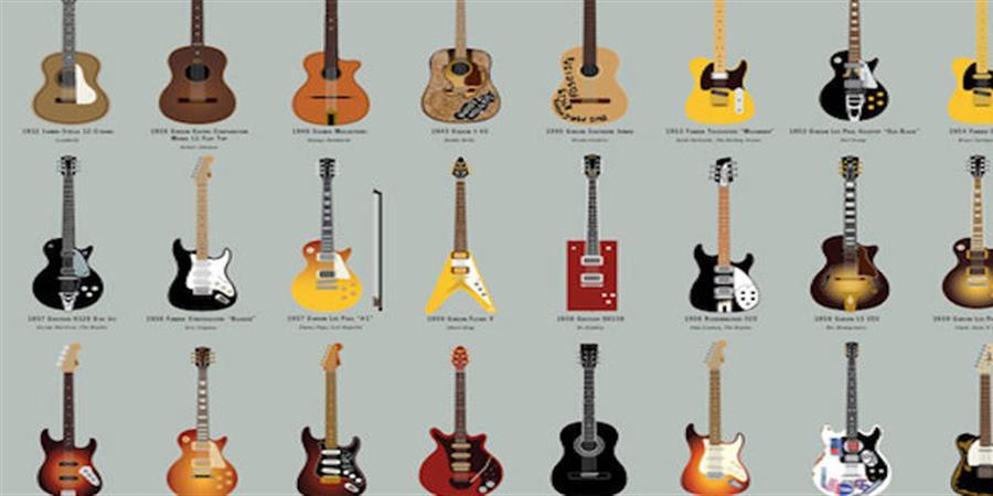 Guitare - Foyer Mogador
