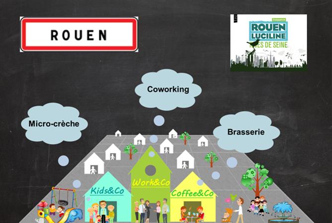 Adhésion association Work&Co Rouen - Work&Co Rouen