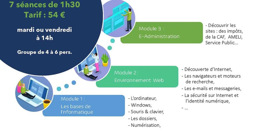 Ateliers : Initiation informatique - NUMELA