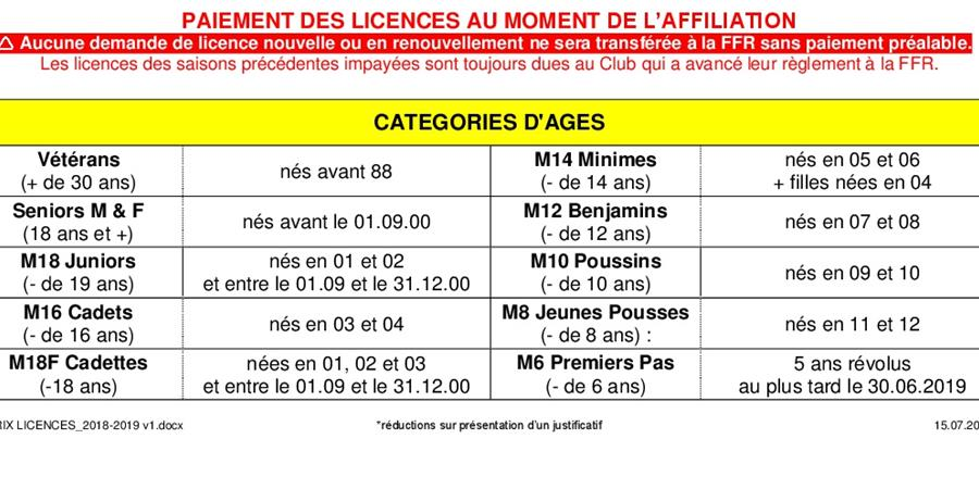 Licences 2018/2019 - Rugby Club Cherbourg Hague