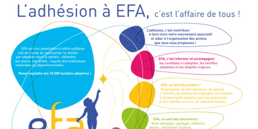 Adhésion-cotisation 2021 - EFA 44