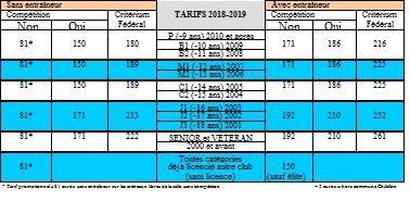 TTMC inscription saison 2018-2019 - TTMC
