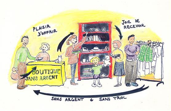 Développons ensemble La Boutique sans argent ! - La Boutique sans argent
