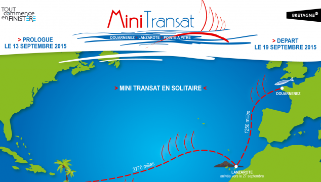 OBJECTIF MINI TRANSAT 2015 - Solidor Team Sailing