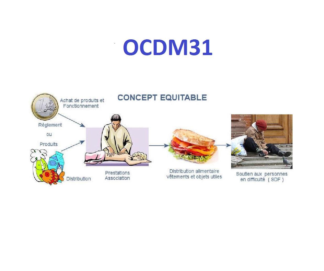 Adhésion annuelle à OCDM 31/32 pour 2018 - OPERATION COUP DE MAIN OCDM 31/32