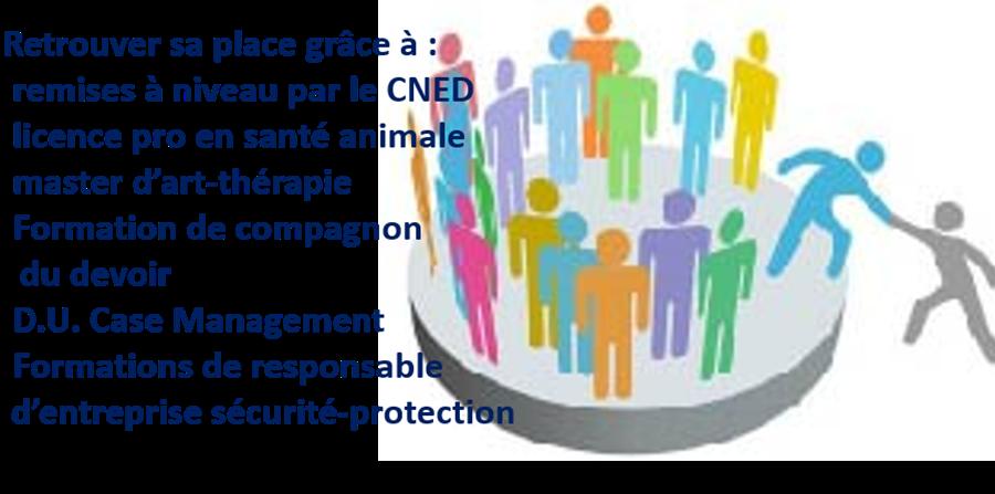projets personnalisés de formation et insertion professionnelles - E.S.C.A.L.E