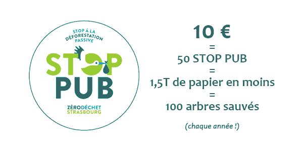 Libérons les boîtes aux lettres de Strasbourg !  - Zéro Dechet Strasbourg