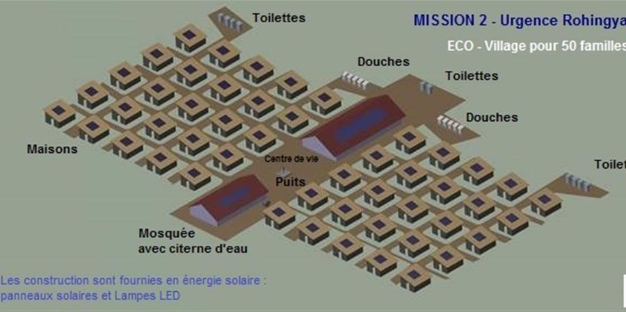 "Mission 2 ""Urgence Rohingyas"" - Bangladesh - Ensemble Contre l'Oubli"