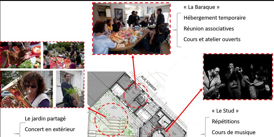 CONSTRUCTION DES ESPACES OUVERTS DE L'IMMEUBLE UTOP - UTOP