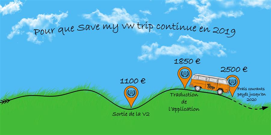 Pour que Save my VW trip continue en 2019 - save my vw trip