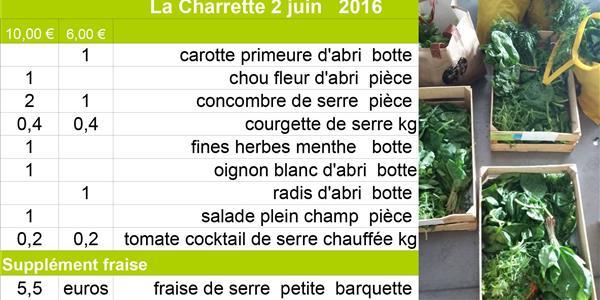 Livraison des paniers la charrette du 2 Juin 2016 - La Charrette