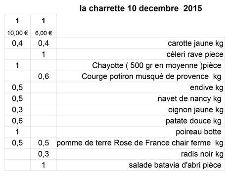 Livraison des paniers de légumes du 10 Décembre 2015 - La Charrette