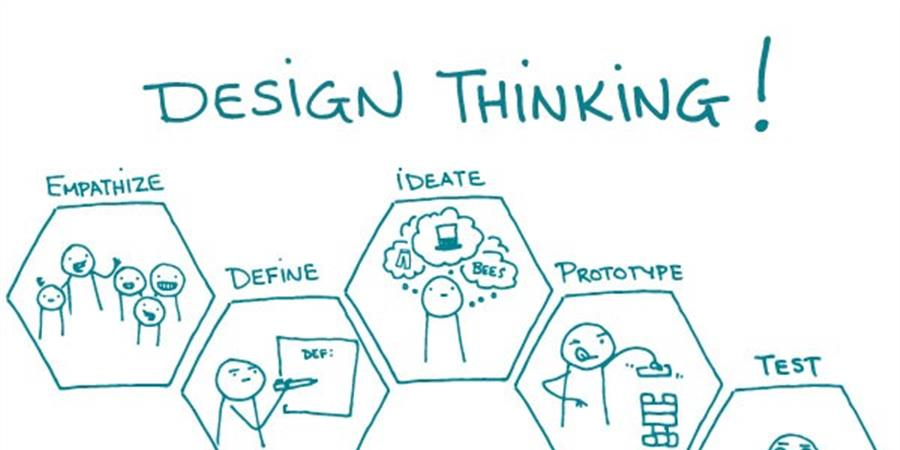 Atelier Design Thinking - ACT4 Talents