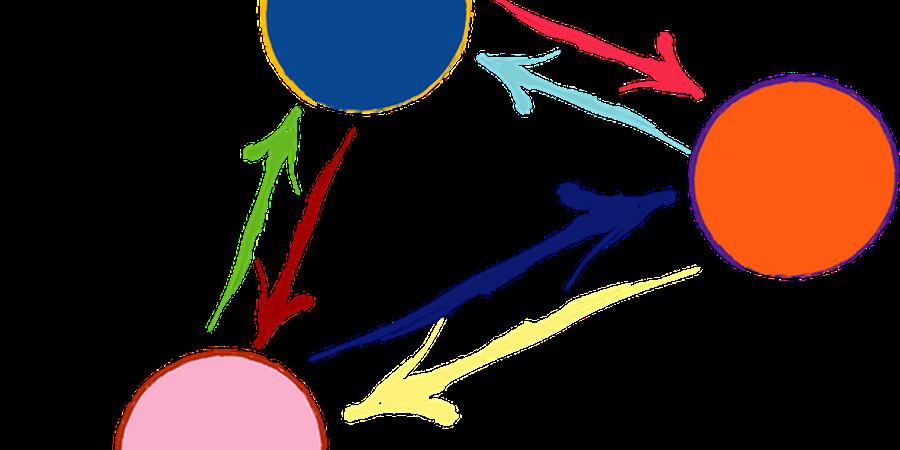 Angers GEPP – vend. 6 mars 2020 Groupe d'échanges de pratique professionnelle   - EMCC France Anjou