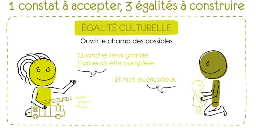 """Parcours urbain """"égalité entre les sexes"""" - 24 mai 2019 - Atelier CAPACITES"""