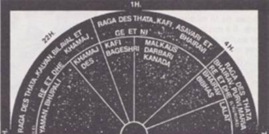 SUBSCRIPTION FORM «24 HOURS OF RAGA» BOX SET (LIVE CONCERT 1985) - Centre Mandapa