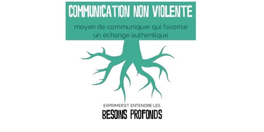 """Formation en semaine """"Communiquer avec  bienveillance"""" - CNV holistique - Association SPIRALE NANTES"""