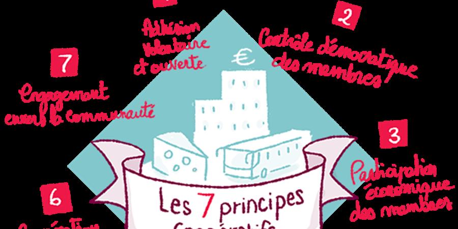 Forum sur les Statuts de notre future coopérative - Association pour l'ouverture d'un supermarché coopératif et collaboratif à Nancy