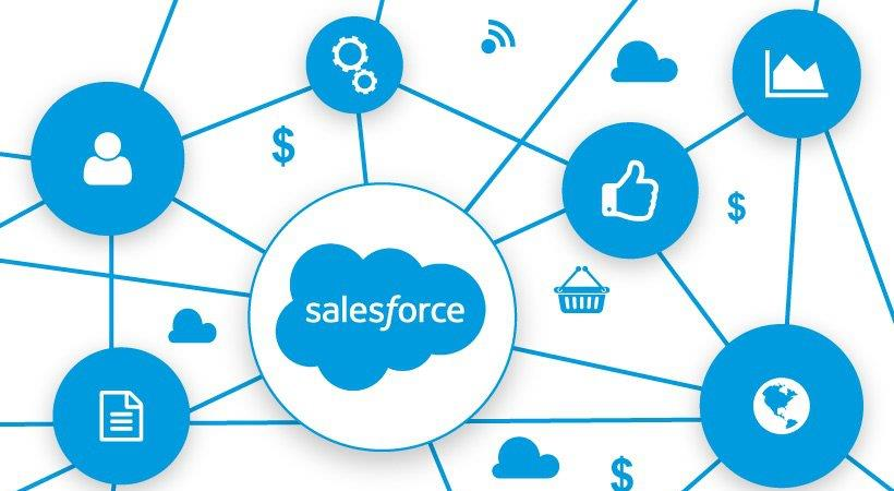 Image salesforce