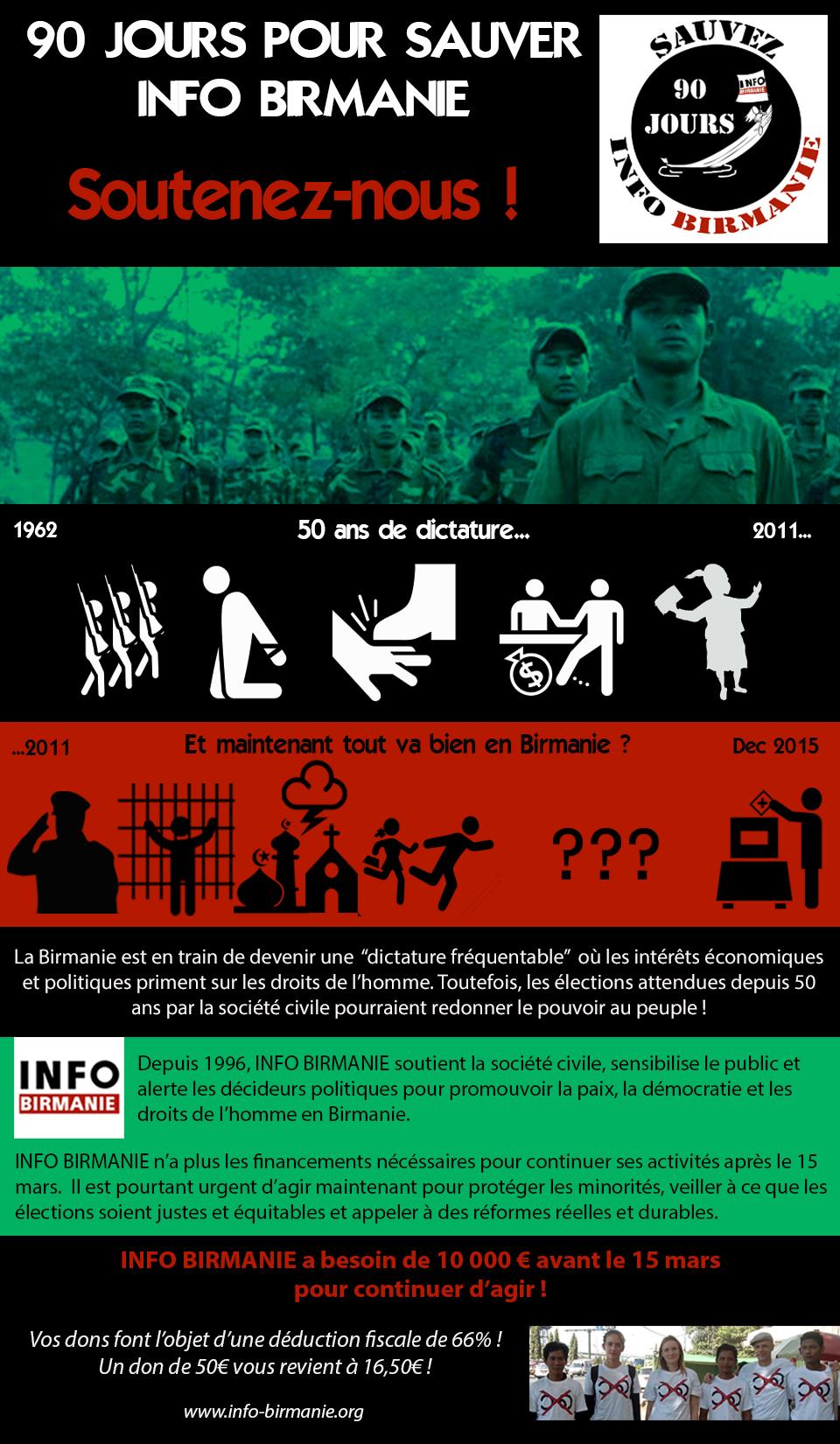 Infographie Info Birmanie