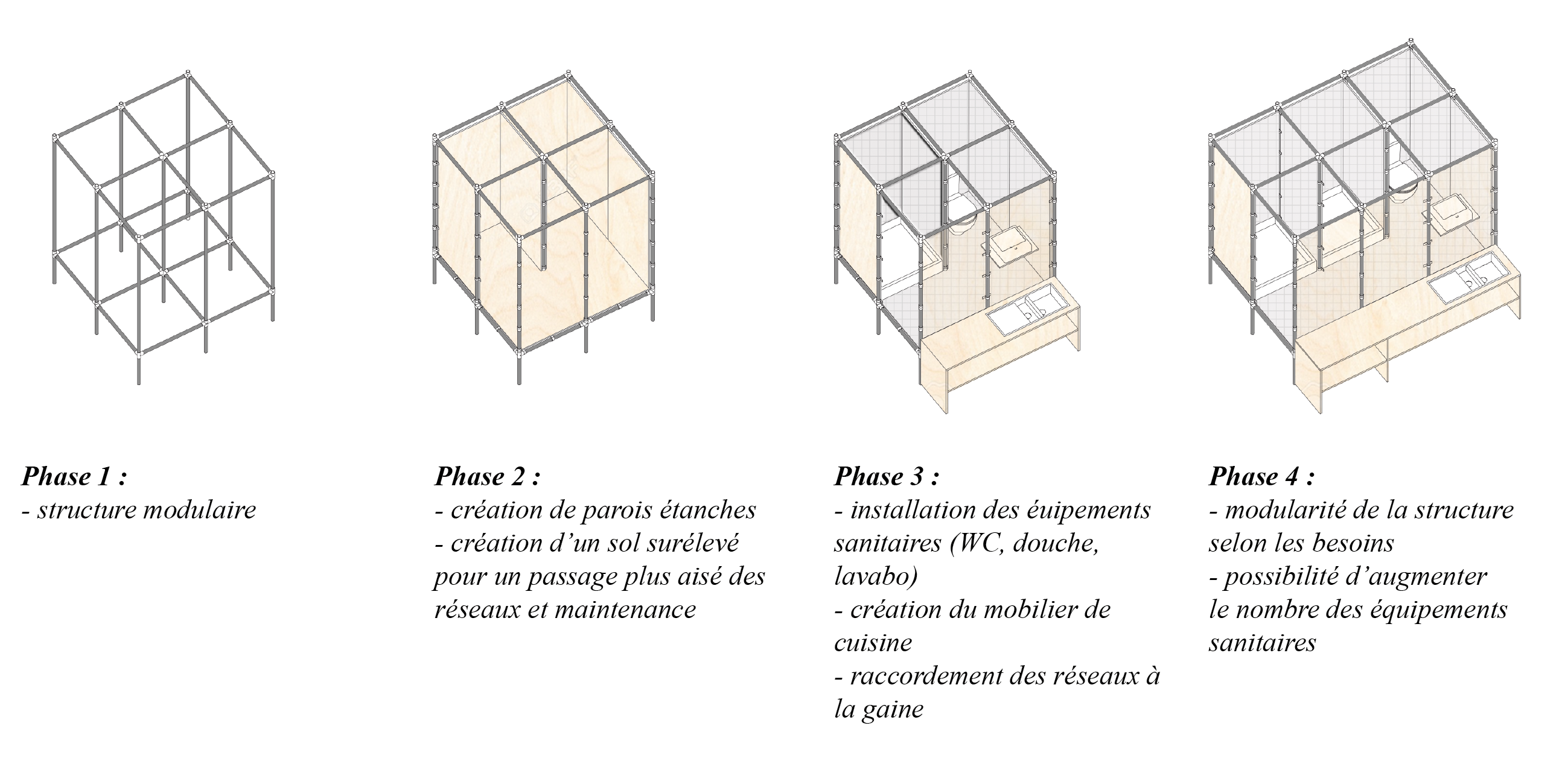 Axonométrie des salle de bain modulaires