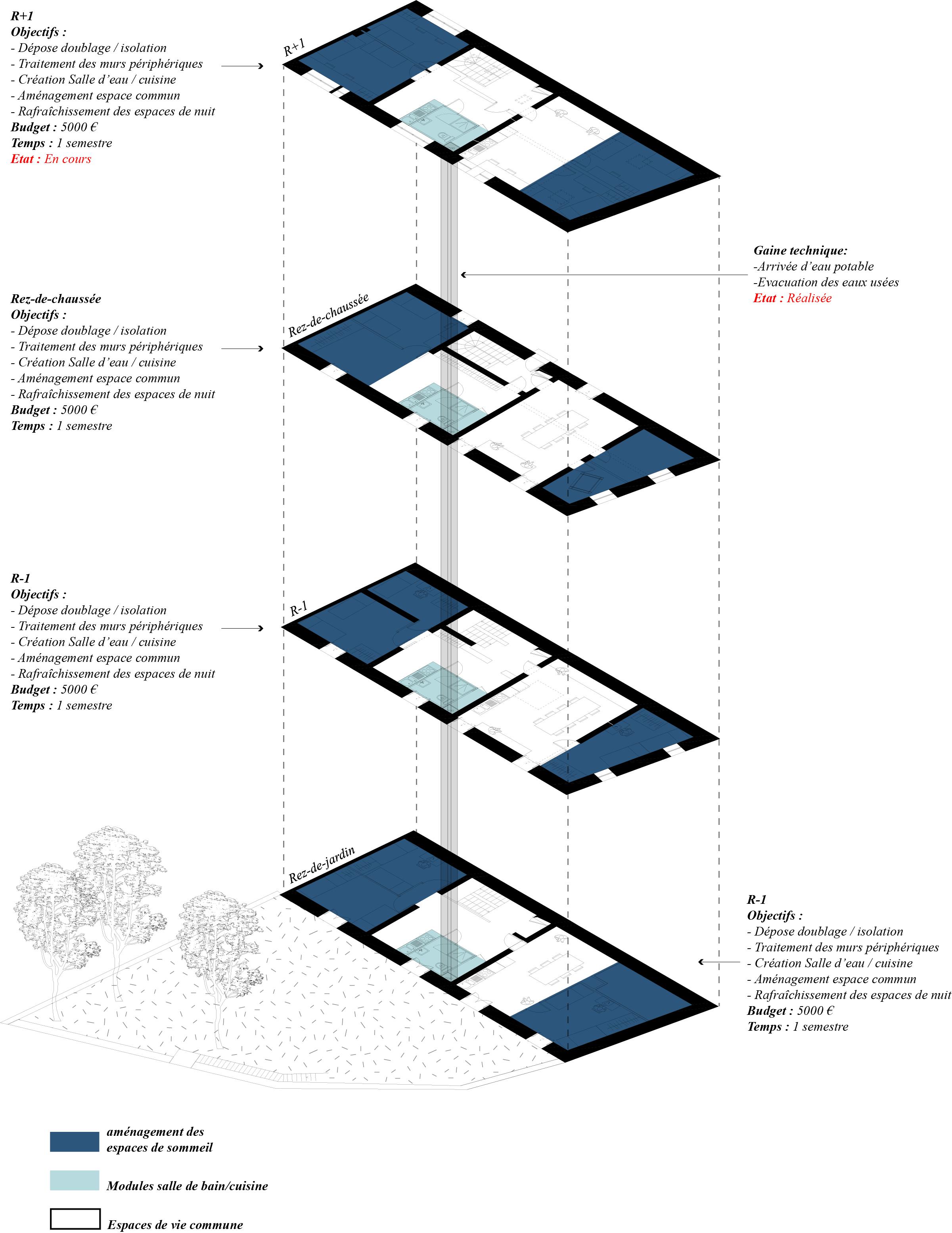 Axonométrie projet