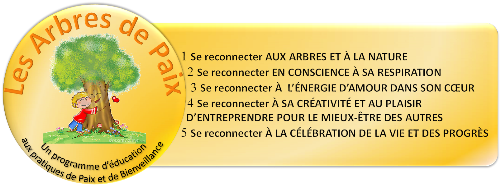 5 clés de reconnexion