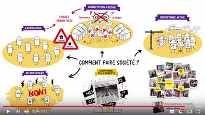 Vidéo de la Coexistence Active