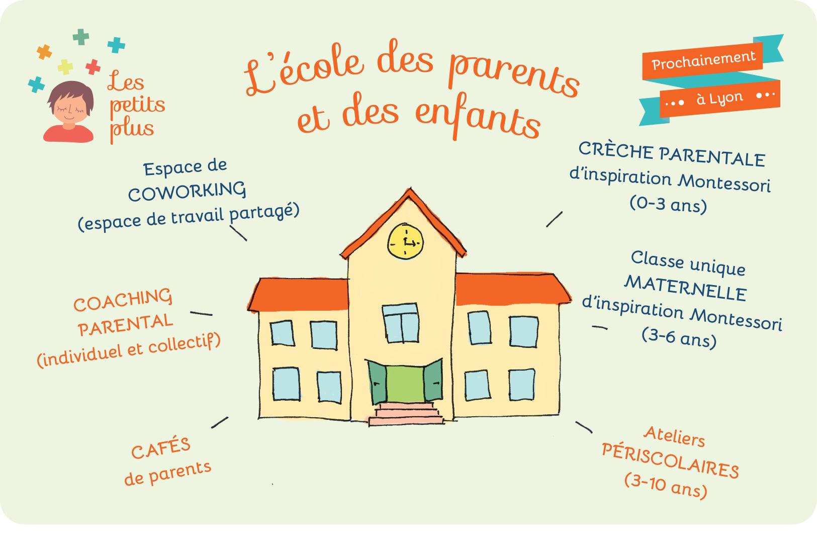 L'école solidaire des parents et des enfants | Les Petits
